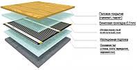 Як укласти інфрачервона тепла підлога під ламінат