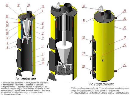 Котел БУРАН NEW 40 кВт ГВС на дровах и отходах (2 контура), фото 2