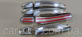 Накладки на ручки ford Kuga (форд куга)