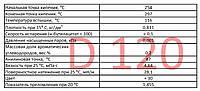 Деароматизированный растворитель D120 (аналог Exxsol D120)