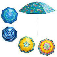 """Пляжный зонт складной с защитой от UV-лучей Stenson 1.8 м принт """"Фламинго"""" (парасолька) (GIPS)"""