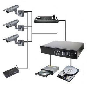 проектирование, монтаж и обслуживание систем безопасности