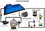 Компресор двоступінчастий для басейну Grino Rotamik SKS 80 2VM.B (88 м3/год) 0,7 кВт, фото 10