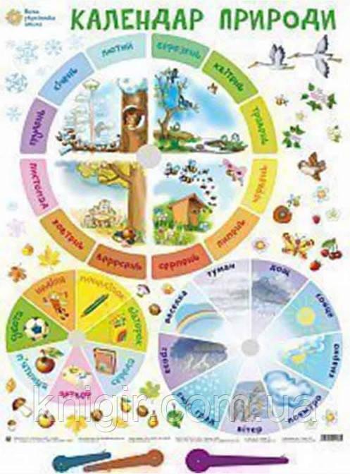 Календар природи (зі стрілочками)