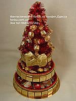 Конфетная красная елка (вариант-2)