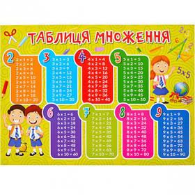 """Плакат """"Таблиця множення"""""""