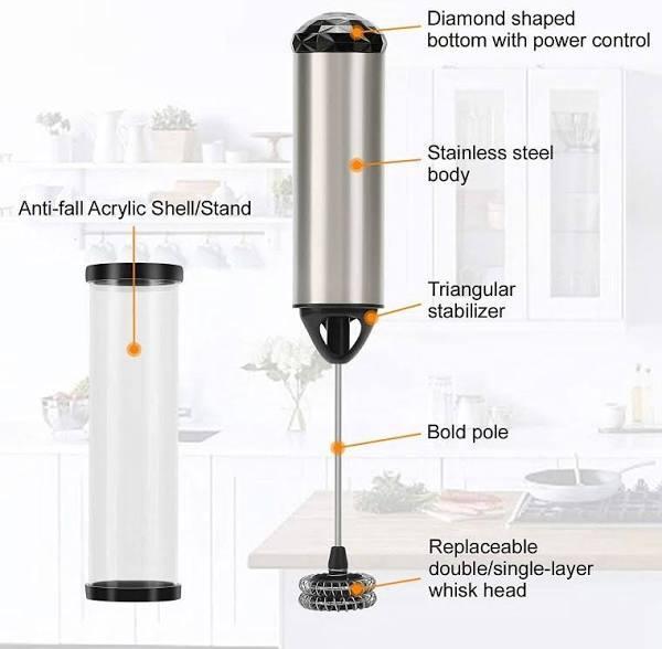 Капучинатор-вспениватель Electric Milk Frother/Blender. Вспениватель молока