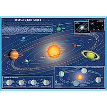 Земля у космосі. 65x45 см. Картон, ламінація