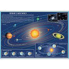 Земля у космосі. 65x45 см. Картон, планки