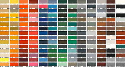 Краска полиуретановая для мебели Verinlegno Италия, Цвет  RAL 8004, двухкомпонентная, фото 2