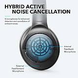 Гібридні навушники Anker Soundcore Life Q20 з активним шумозаглушенням бездротові накладні Bluetooth, фото 3