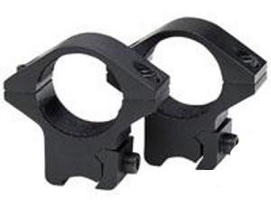 Крепления для установки оптического прицела (низкое, узкое,1 винт)