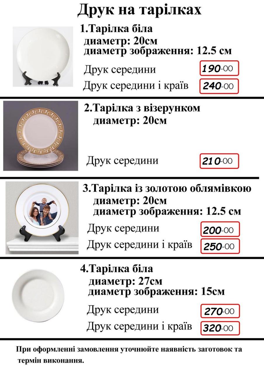 Сублімаційний друк на тарілках