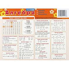 Картонка-подсказка Алгебра 7-11 кл. ZIRKA 66438