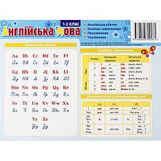 Картонка-подсказка Английский Язык 1 кл. ZIRKA 66440