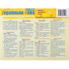 Картонка-подсказка Украинская Речь. Правила 5-11 кл. ZIRKA 66443