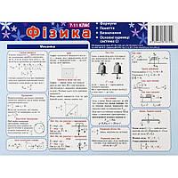 Картонка-подсказка Физика 7-11 класс 66446