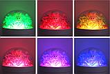Увлажнитель воздуха Elite Sweet Rabbit Humidifier EL5443 Розовый (EL5443P), фото 3