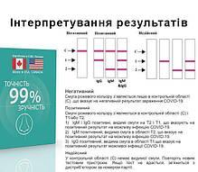 Тест Best Test на антитіла IgM / IgG до коронавирусной інфекції COVID-19 (коробка), фото 2
