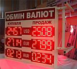 Табло обмін валют 760х680 мм, фото 3