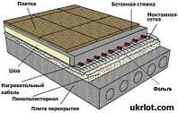 Монтаж установка теплої підлоги в Житомирі та Житомирській області