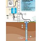 Занурювальний глибинний насос для свердловин шнековий 4S QJD 1.2-50-0.37 Waters FWR ГАРАНТІЯ 3 РОКИ!, фото 5