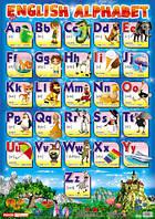 Плакат Ранок 50*70 Абетка Англ Алфавит друкований 0129