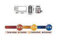 Спальний мішок KingCamp Freespace 250 KS3168 Left Grey TV, КОД: 2538776