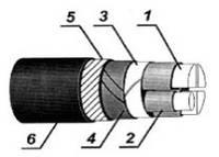 Силовой кабель ВБбШв, АВБбШв, АВБбШнг