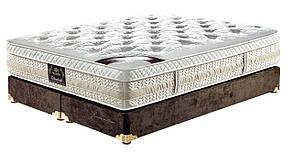 Матрац King Mattresses Elizabeth/Елізабет, Розмір матрасу (ШхД) 80x200