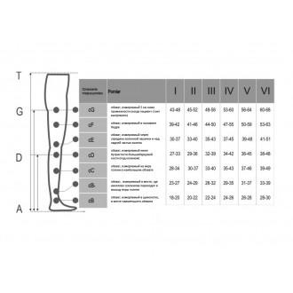 Чулки  лечебные компрессионные Pani Teresa PT 0472