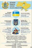 """Cтенд """"Государственные символы Украины"""" в кабинет АНГЛИЙСКОГО ЯЗЫКА"""