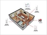 GSM сигнализация охранная Kerui alarm G01 для 1-комнатной квартиры, для дачи, для дома, малое, фото 2