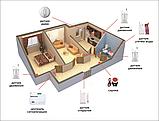 GSM сигнализация охранная Kerui alarm G01 Pro для 2-комнатной квартиры, для дачи, для дома, малое, фото 2