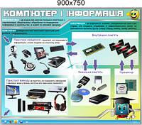 Компьютер и интернет. Стенд для кабинета информатики