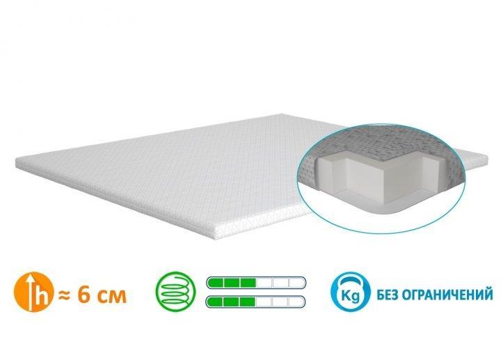 Ортопедичний пружинний матрац Matroluxe / Матролюкс Cappuchino Soft Plus / Капучіно Софт Плюс Зима-літо