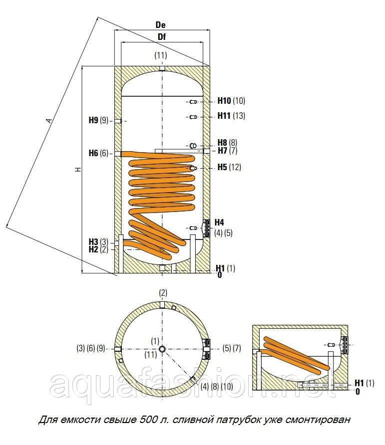 Бойлер косвенного нагрева с 3 теплообменниками Пластины теплообменника Sondex S113 Новосибирск