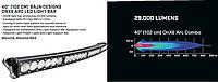 LED фара (102 CM) BAJA DESIGNS ONX6 ARC LED, фото 1