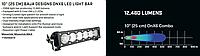 LED фара (25 CM) BAJA DESIGNS ONX6