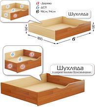Шухляда підліжкова з дерев'яними боковинами для ліжок Дует, Нота Естелла