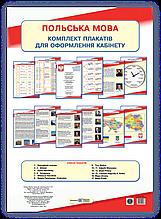 Польська мова. Комплект плакатів для оформлення кабінету (ПіП)