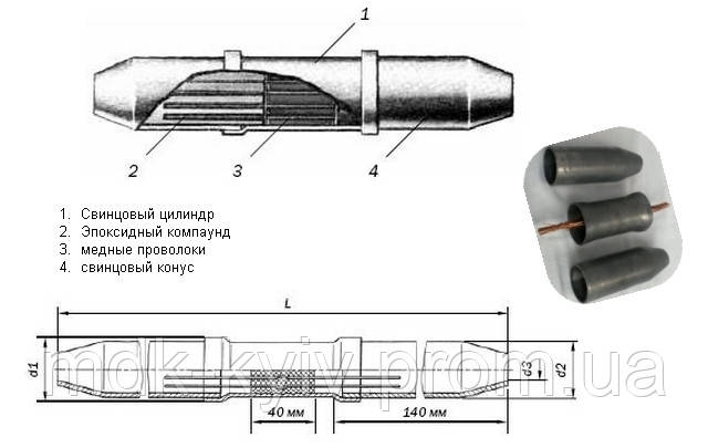 Муфта свинцовая газонепроницаемая ГМС 7х4