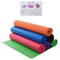 Йогамат килимок для фітнесу і йоги Ms 1846