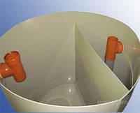 Жироуловитель +для канализации