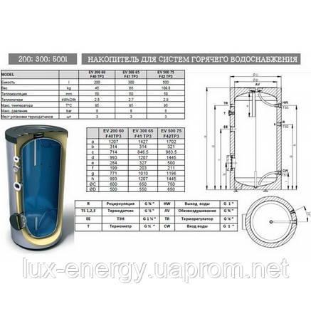 Накопительный бак для горячей воды TESY EV 200 60 F40 TP3, фото 2