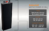 Тягові PzS батареї (Греція),  CELL 4PzS 320 Pb, фото 6