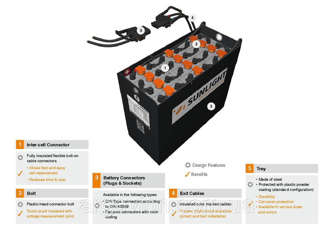 Тягові PzS батареї (Греція),  CELL 4PzS 460 Pb