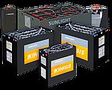 Тягові PzS батареї (Греція), CELL 4PzS 620 Pb, фото 4