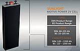 Тягові PzS батареї (Греція), CELL 4PzS 620 Pb, фото 6