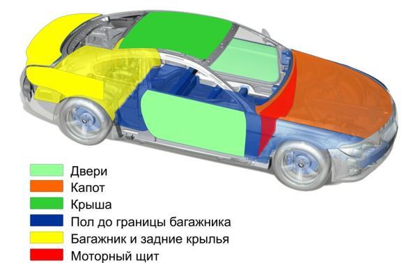 Шумоизоляция, Виброизоляция, Звукоизоляция Авто, в Одессе